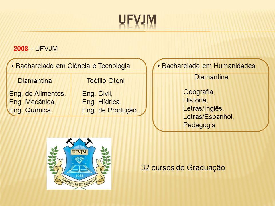 2008 - UFVJM Eng. de Alimentos, Eng. Mecânica, Eng. Química. Teófilo Otoni Bacharelado em Ciência e Tecnologia Diamantina Eng. Civil, Eng. Hídrica, En