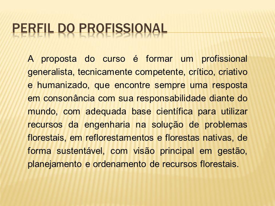Linhas de pesquisa / Professores Manejo Florestal Ângelo M.