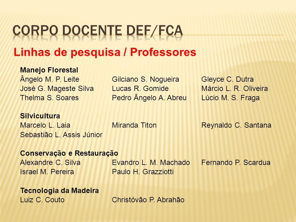 Linhas de pesquisa / Professores Manejo Florestal Ângelo M. P. LeiteGilciano S. NogueiraGleyce C. Dutra José G. Mageste SilvaLucas R. GomideMárcio L.
