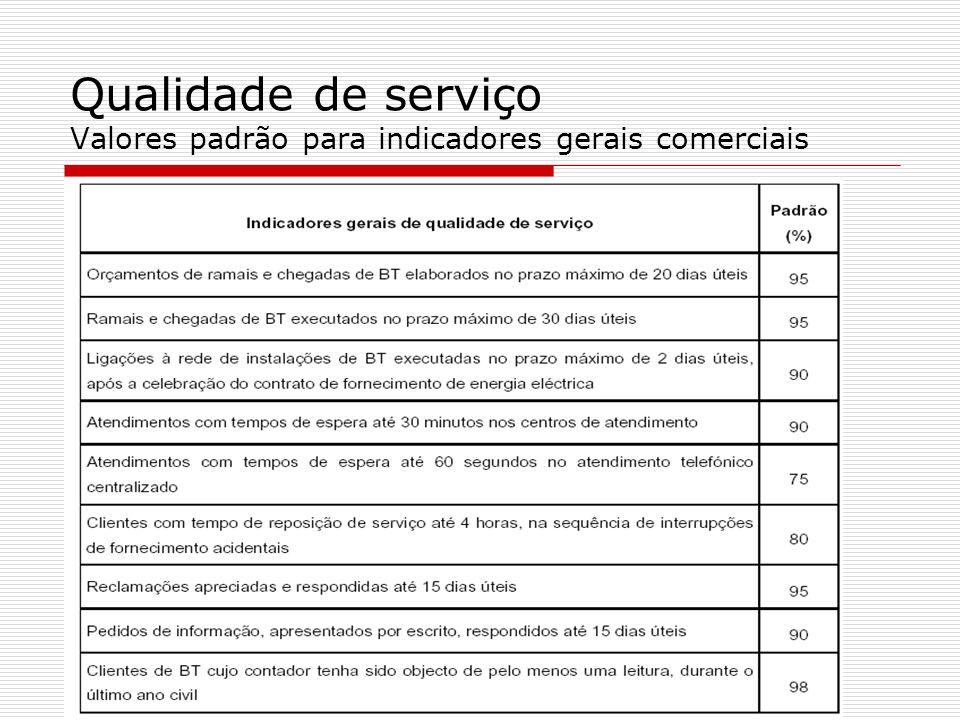 Qualidade de serviço Valores padrão para indicadores gerais comerciais