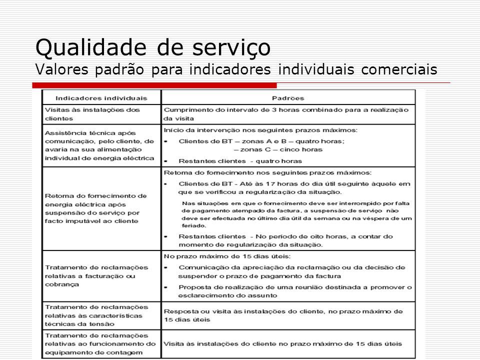 Qualidade de serviço Valores padrão para indicadores individuais comerciais