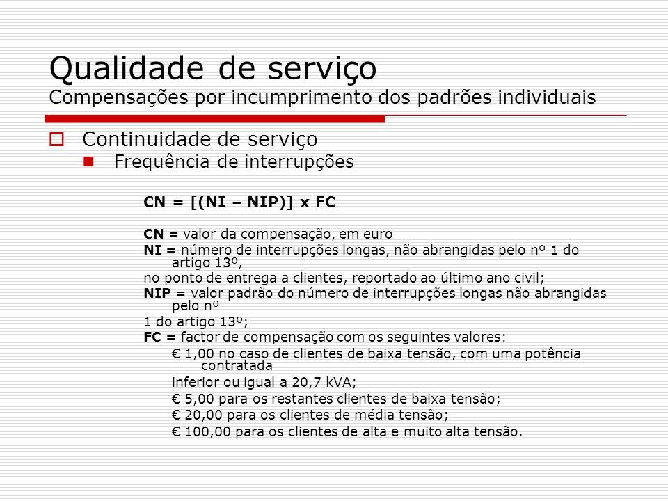 Qualidade de serviço Compensações por incumprimento dos padrões individuais Continuidade de serviço Frequência de interrupções CN = [(NI – NIP)] x FC