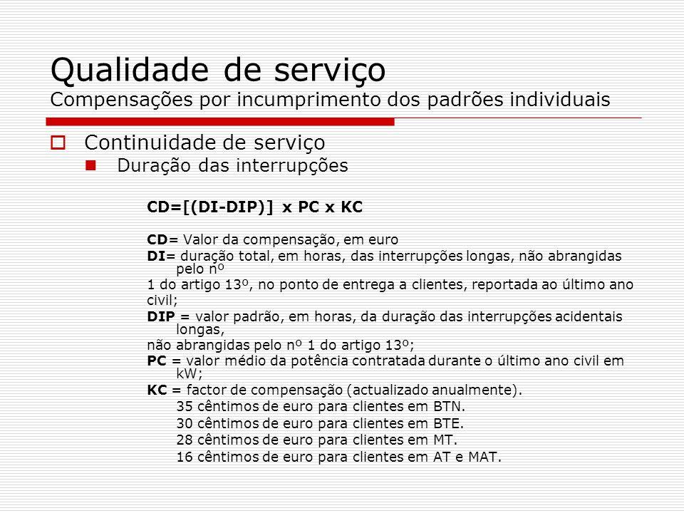 Qualidade de serviço Compensações por incumprimento dos padrões individuais Continuidade de serviço Duração das interrupções CD=[(DI-DIP)] x PC x KC C