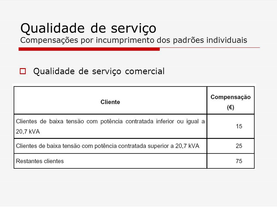 Qualidade de serviço Compensações por incumprimento dos padrões individuais Qualidade de serviço comercial