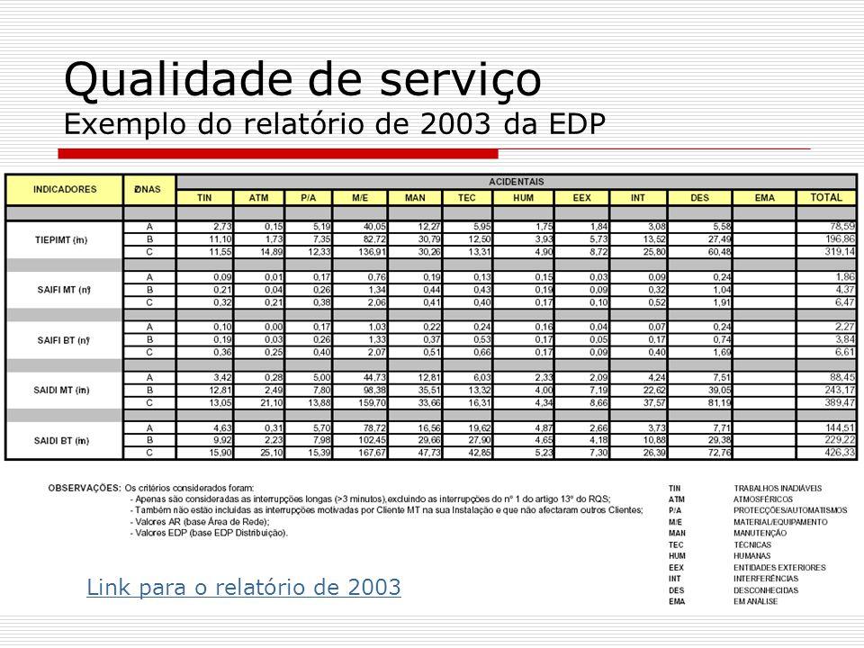 Qualidade de serviço Exemplo do relatório de 2003 da EDP Link para o relatório de 2003