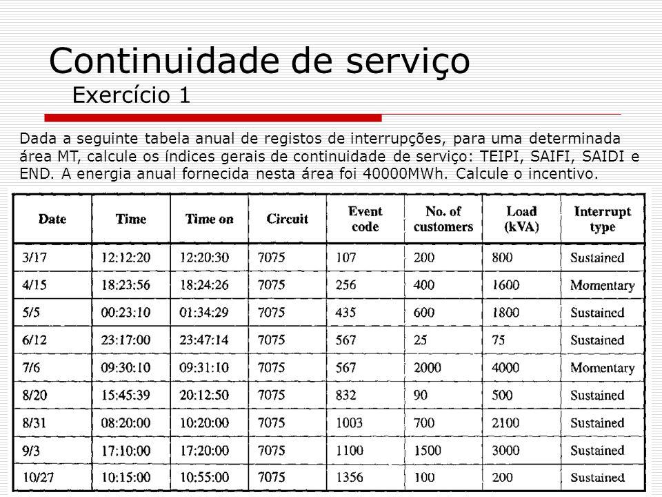 Continuidade de serviço Exercício 1 Dada a seguinte tabela anual de registos de interrupções, para uma determinada área MT, calcule os índices gerais