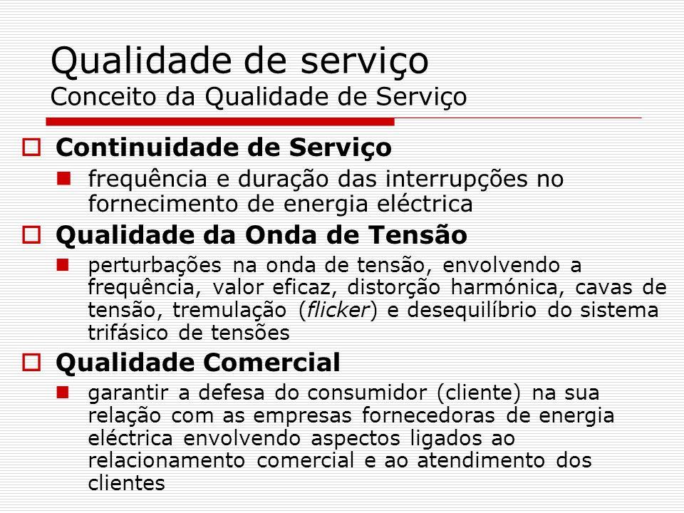 Qualidade de serviço Conceito da Qualidade de Serviço Continuidade de Serviço frequência e duração das interrupções no fornecimento de energia eléctri