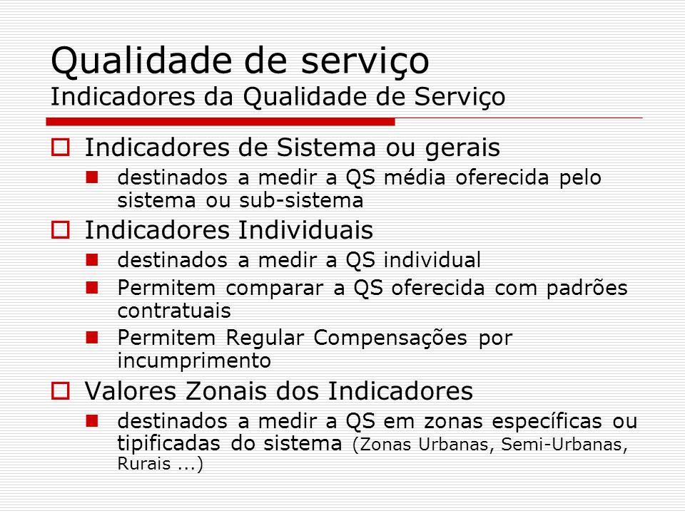 Qualidade de serviço Indicadores da Qualidade de Serviço Indicadores de Sistema ou gerais destinados a medir a QS média oferecida pelo sistema ou sub-