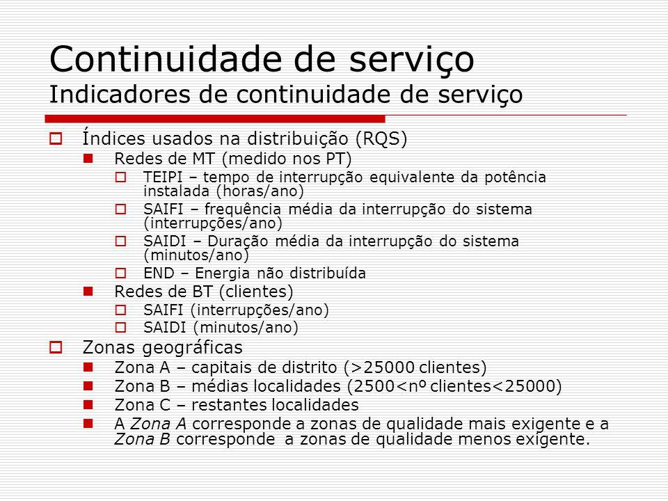 Continuidade de serviço Indicadores de continuidade de serviço Índices usados na distribuição (RQS) Redes de MT (medido nos PT) TEIPI – tempo de inter