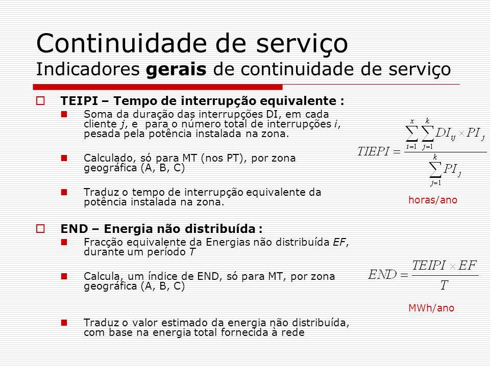 Continuidade de serviço Indicadores gerais de continuidade de serviço TEIPI – Tempo de interrupção equivalente : Soma da duração das interrupções DI,