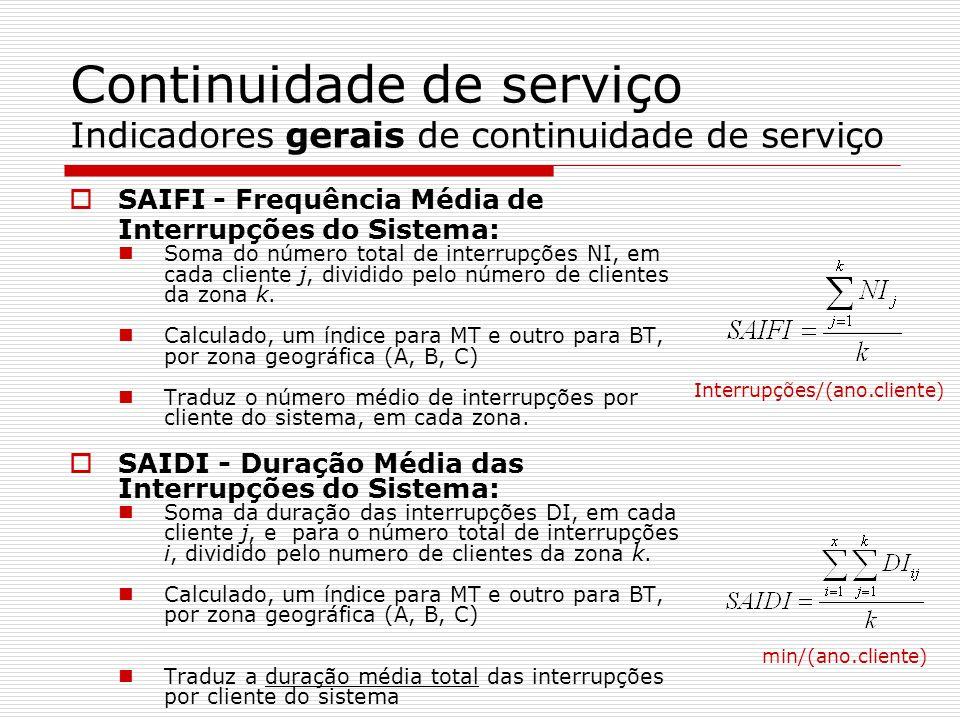 Continuidade de serviço Indicadores gerais de continuidade de serviço SAIFI - Frequência Média de Interrupções do Sistema: Soma do número total de int
