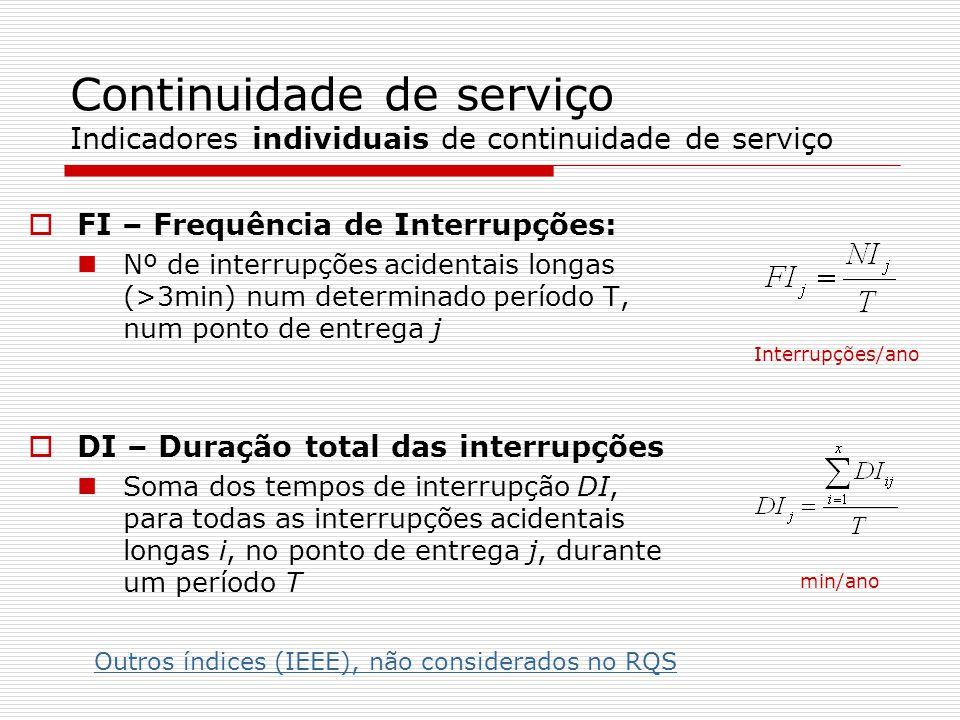 Continuidade de serviço Indicadores individuais de continuidade de serviço FI – Frequência de Interrupções: Nº de interrupções acidentais longas (>3mi