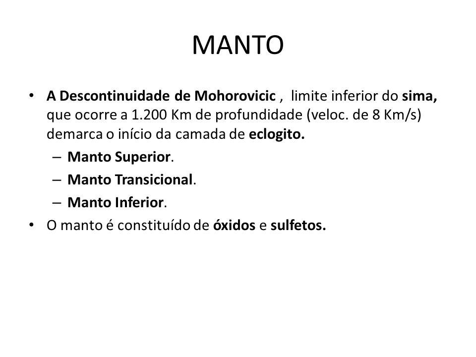 MANTO A Descontinuidade de Mohorovicic, limite inferior do sima, que ocorre a 1.200 Km de profundidade (veloc. de 8 Km/s) demarca o início da camada d