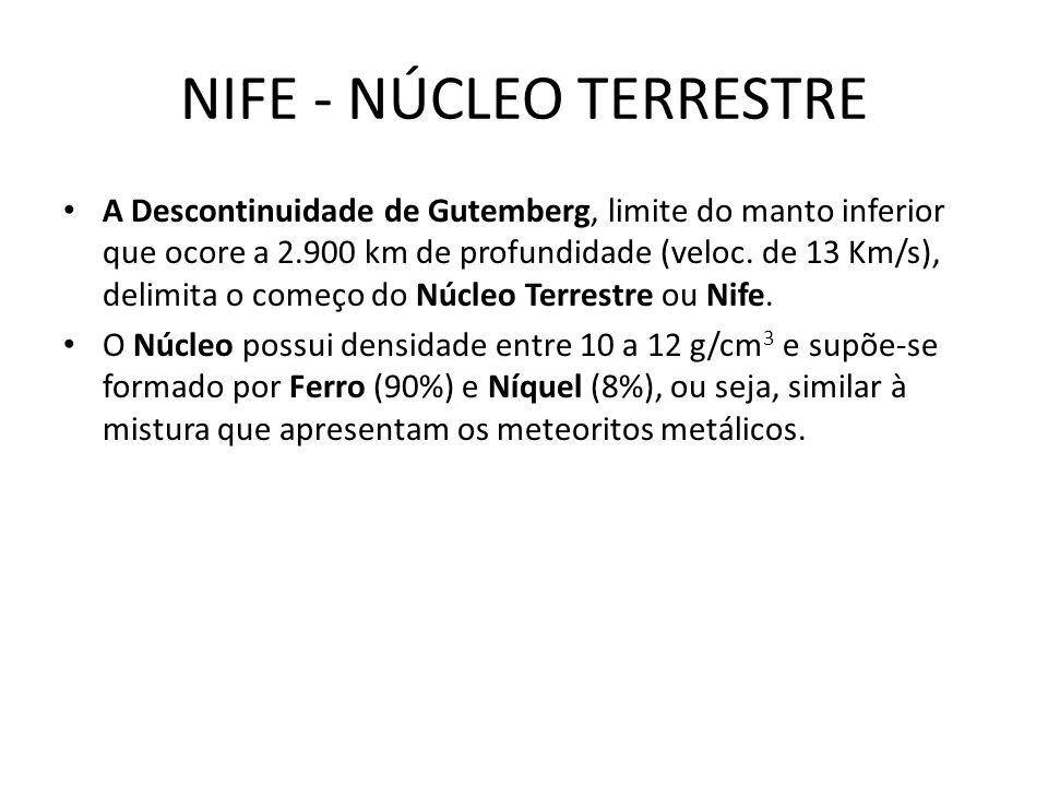 NIFE - NÚCLEO TERRESTRE A Descontinuidade de Gutemberg, limite do manto inferior que ocore a 2.900 km de profundidade (veloc. de 13 Km/s), delimita o