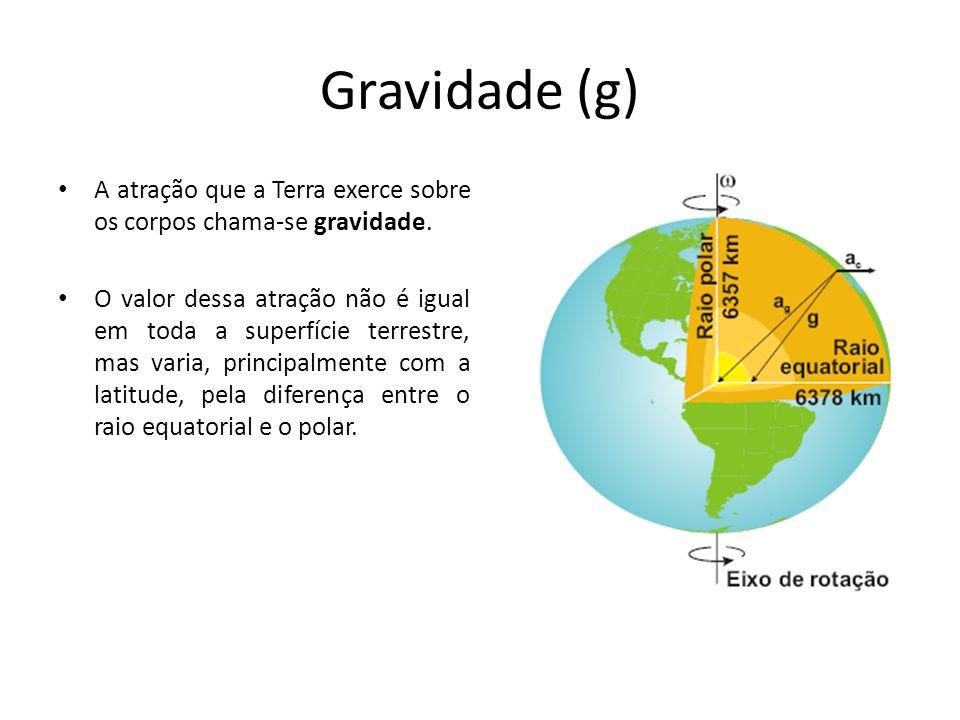 Gravidade (g) A atração que a Terra exerce sobre os corpos chama-se gravidade. O valor dessa atração não é igual em toda a superfície terrestre, mas v