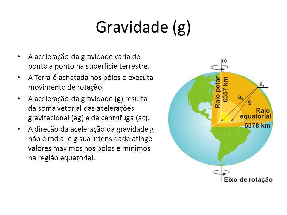 Gravidade (g) A aceleração da gravidade varia de ponto a ponto na superfície terrestre. A Terra é achatada nos pólos e executa movimento de rotação. A