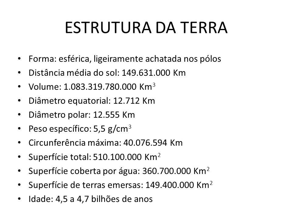 ESTRUTURA DA TERRA Forma: esférica, ligeiramente achatada nos pólos Distância média do sol: 149.631.000 Km Volume: 1.083.319.780.000 Km 3 Diâmetro equatorial: 12.712 Km Diâmetro polar: 12.555 Km Peso específico: 5,5 g/cm 3 Circunferência máxima: 40.076.594 Km Superfície total: 510.100.000 Km 2 Superfície coberta por água: 360.700.000 Km 2 Superfície de terras emersas: 149.400.000 Km 2 Idade: 4,5 a 4,7 bilhões de anos
