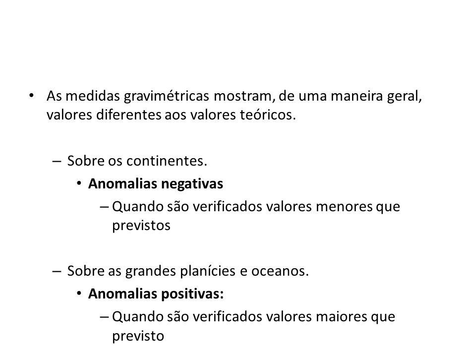 As medidas gravimétricas mostram, de uma maneira geral, valores diferentes aos valores teóricos.
