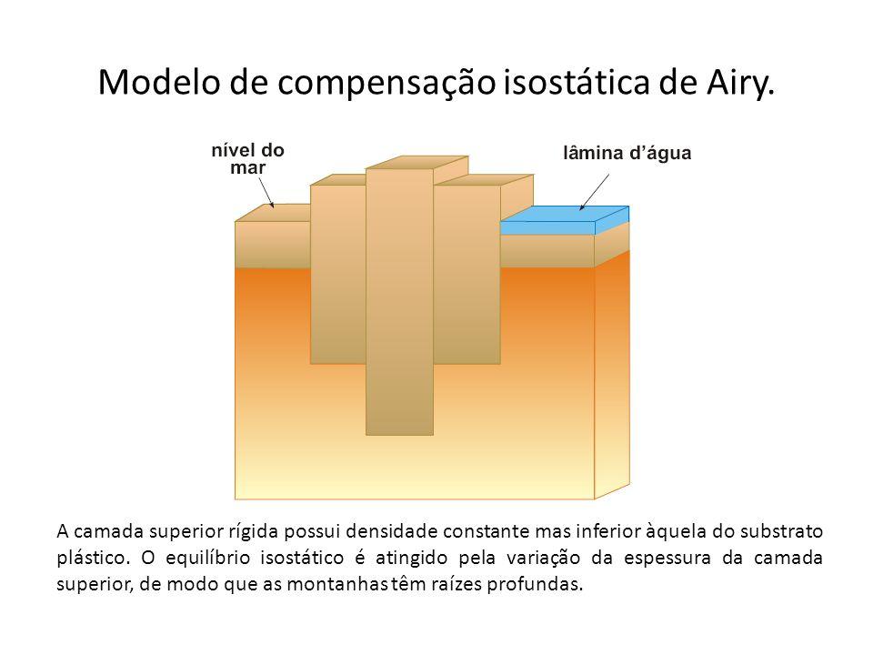 A camada superior rígida possui densidade constante mas inferior àquela do substrato plástico. O equilíbrio isostático é atingido pela variação da esp