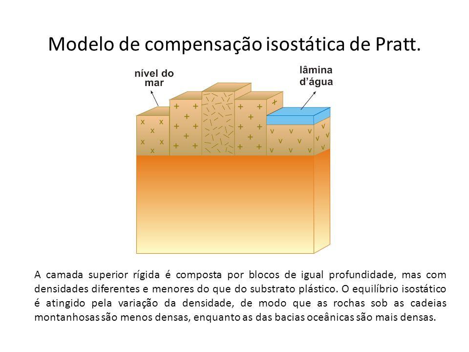 A camada superior rígida é composta por blocos de igual profundidade, mas com densidades diferentes e menores do que do substrato plástico.