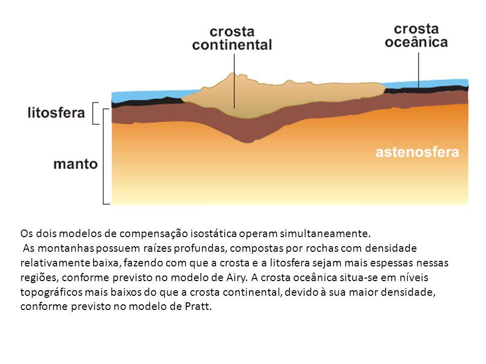 Os dois modelos de compensação isostática operam simultaneamente. As montanhas possuem raízes profundas, compostas por rochas com densidade relativame