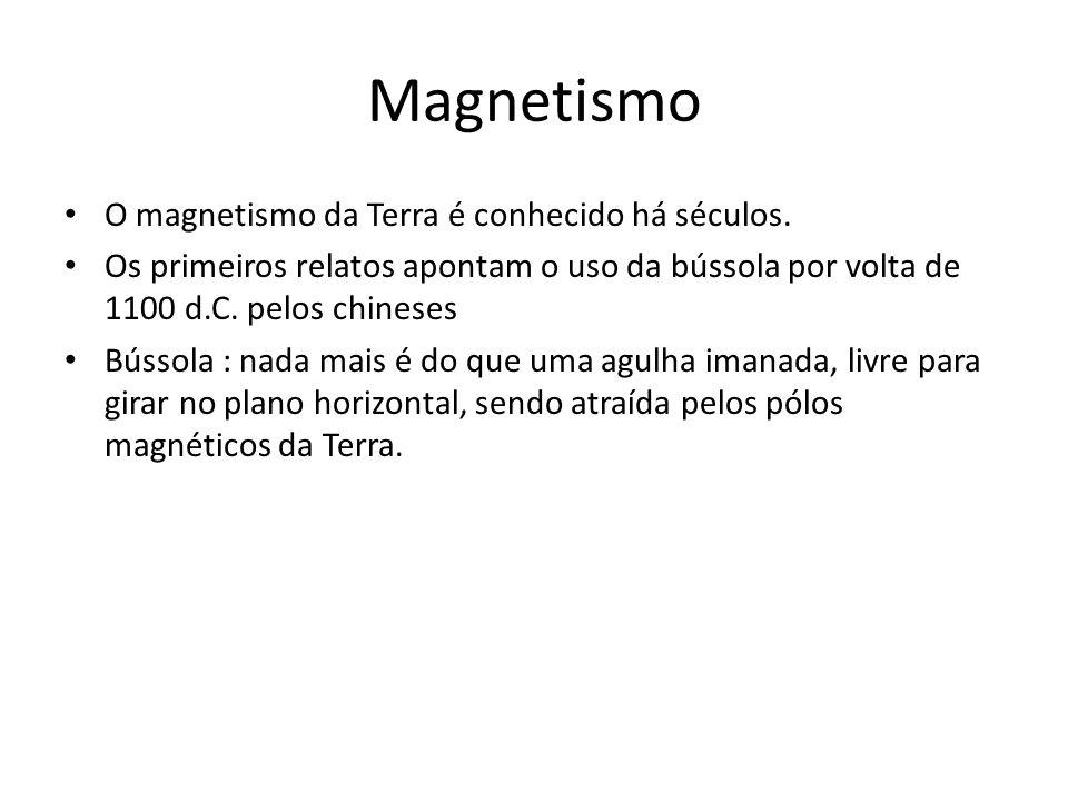 Magnetismo O magnetismo da Terra é conhecido há séculos. Os primeiros relatos apontam o uso da bússola por volta de 1100 d.C. pelos chineses Bússola :