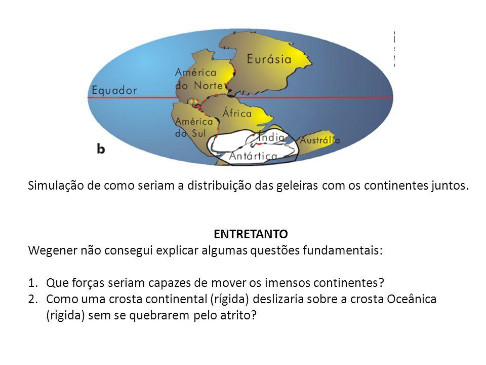 Simulação de como seriam a distribuição das geleiras com os continentes juntos. ENTRETANTO Wegener não consegui explicar algumas questões fundamentais