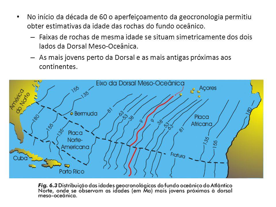 No início da década de 60 o aperfeiçoamento da geocronologia permitiu obter estimativas da idade das rochas do fundo oceânico. – Faixas de rochas de m