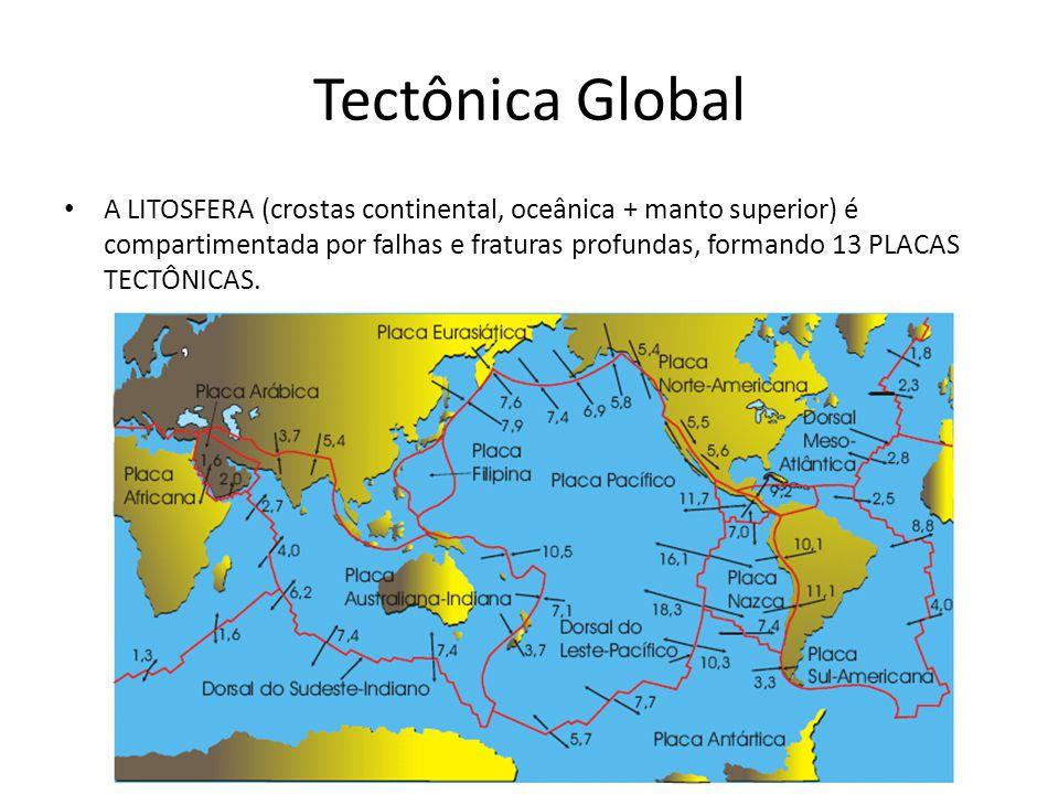 Tectônica Global A LITOSFERA (crostas continental, oceânica + manto superior) é compartimentada por falhas e fraturas profundas, formando 13 PLACAS TE