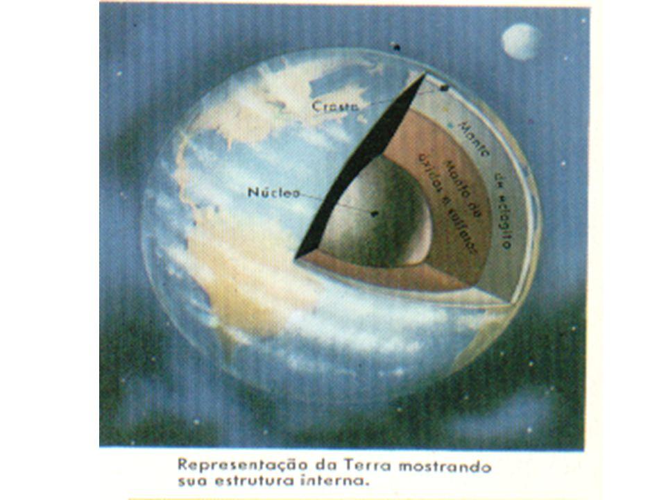 Estrutura interna da Terra: o modelo clássico de primeira ordem, em camadas concêntricas, obtido a partir das velocidades das ondas sísmicas.