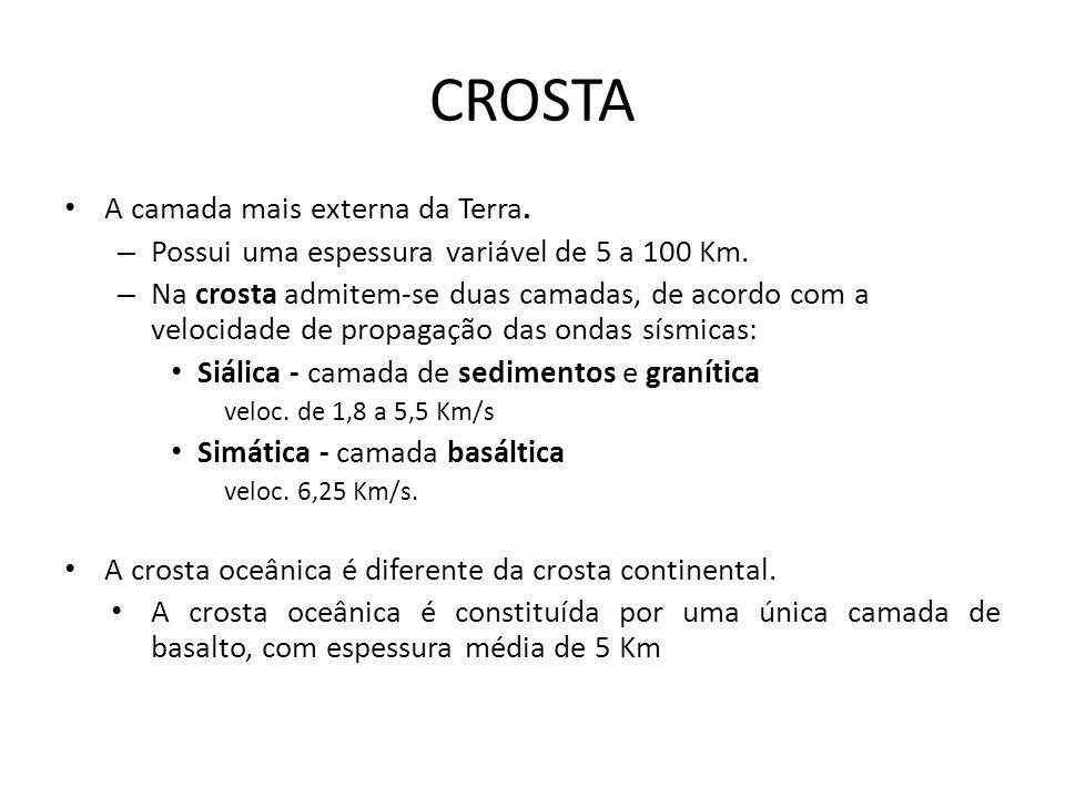 Estrutura da crosta continental em regiões cratônicas ou escudos.