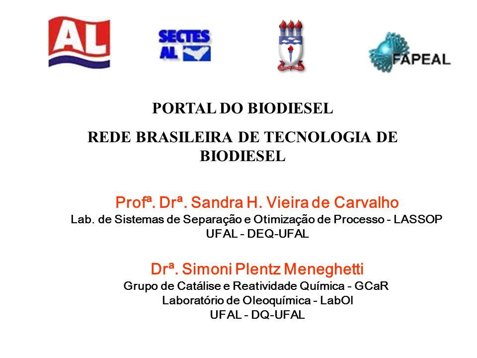 Profª. Drª. Sandra H. Vieira de Carvalho Lab. de Sistemas de Separação e Otimização de Processo - LASSOP UFAL - DEQ-UFAL Drª. Simoni Plentz Meneghetti