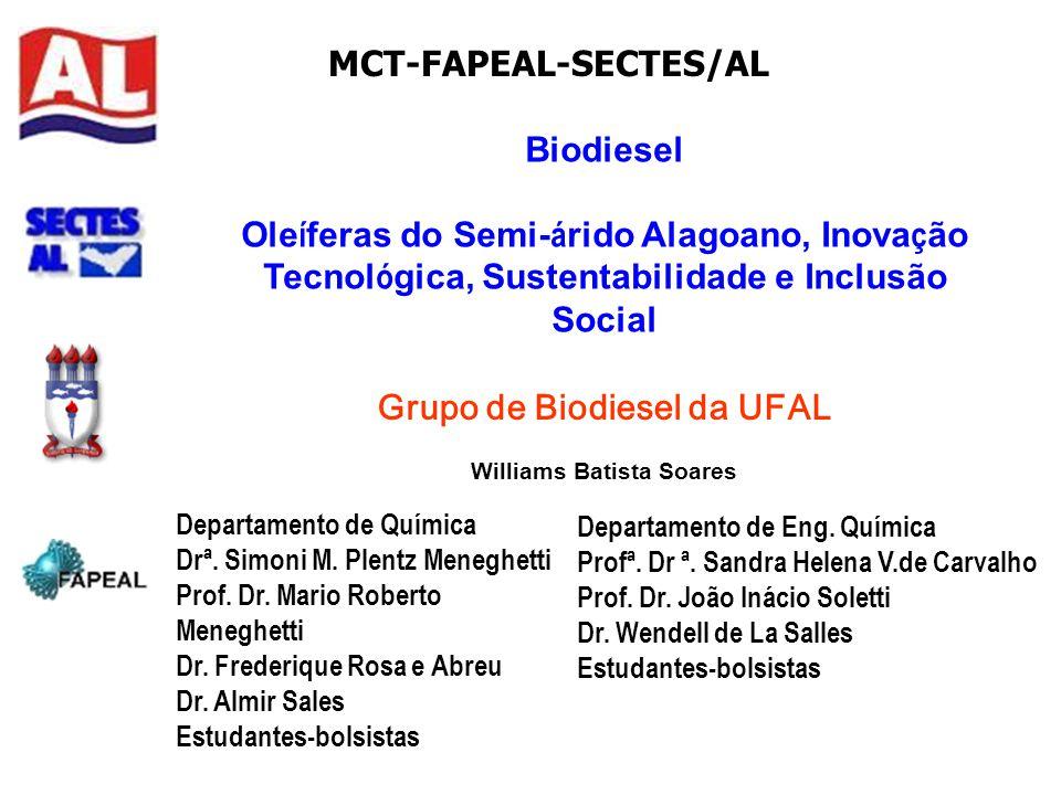 Biodiesel Ole í feras do Semi- á rido Alagoano, Inova ç ão Tecnol ó gica, Sustentabilidade e Inclusão Social Grupo de Biodiesel da UFAL Williams Batis
