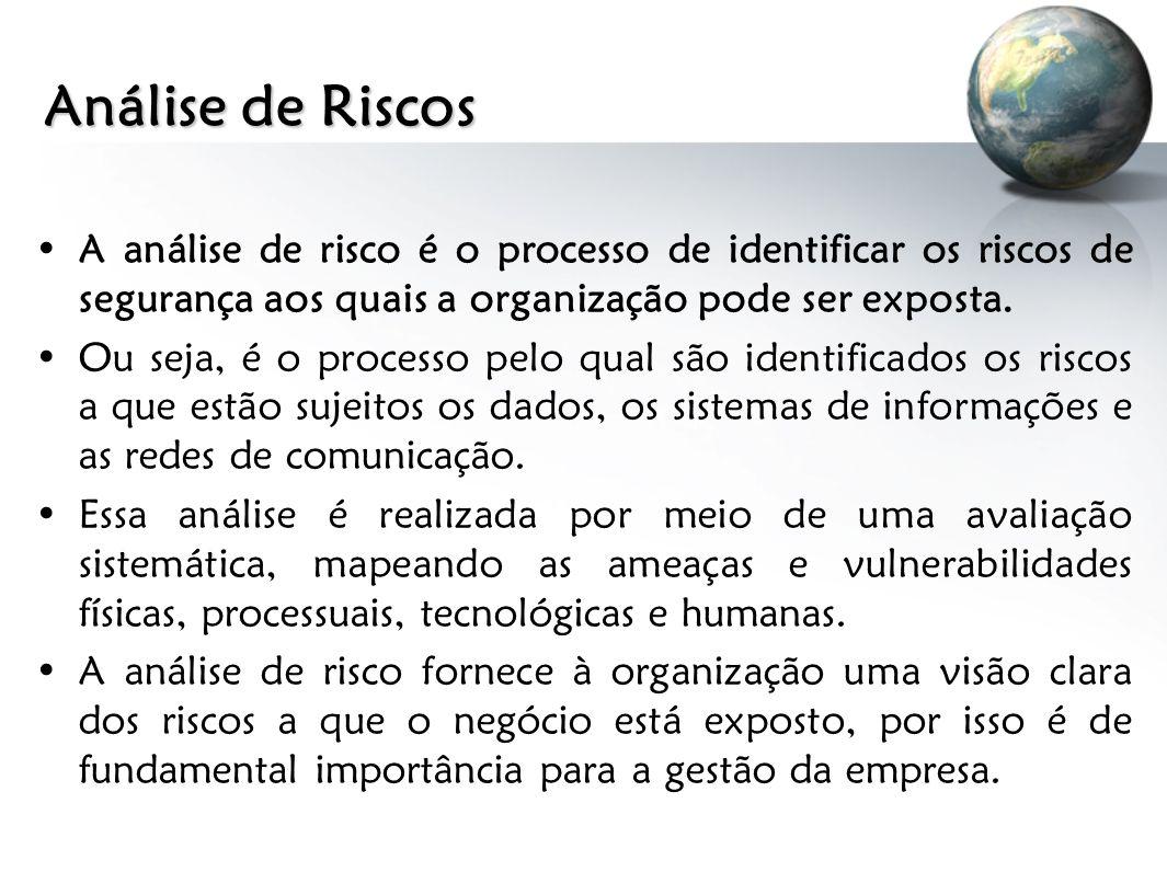 Análise de Riscos A análise de risco é o processo de identificar os riscos de segurança aos quais a organização pode ser exposta. Ou seja, é o process