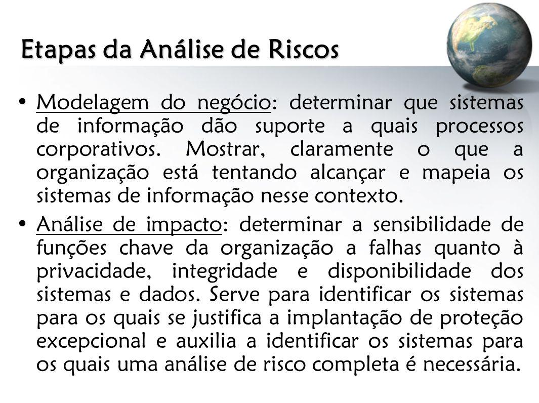 Etapas da Análise de Riscos Modelagem do negócio: determinar que sistemas de informação dão suporte a quais processos corporativos. Mostrar, clarament
