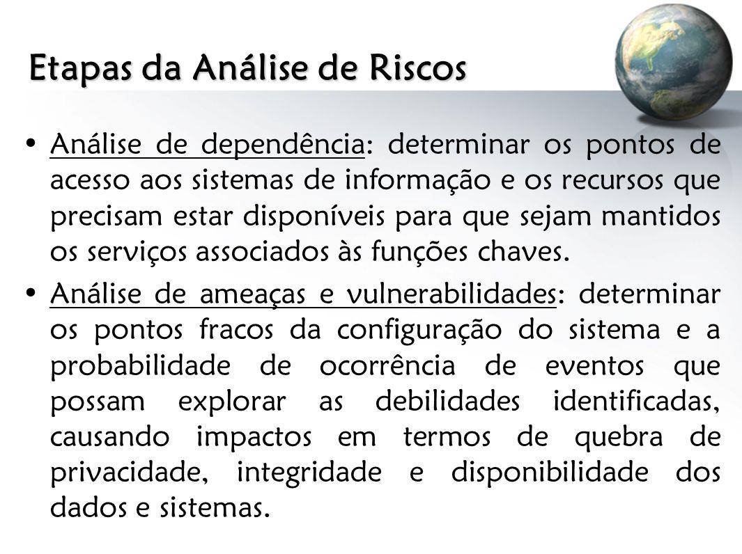 Etapas da Análise de Riscos Análise de dependência: determinar os pontos de acesso aos sistemas de informação e os recursos que precisam estar disponí