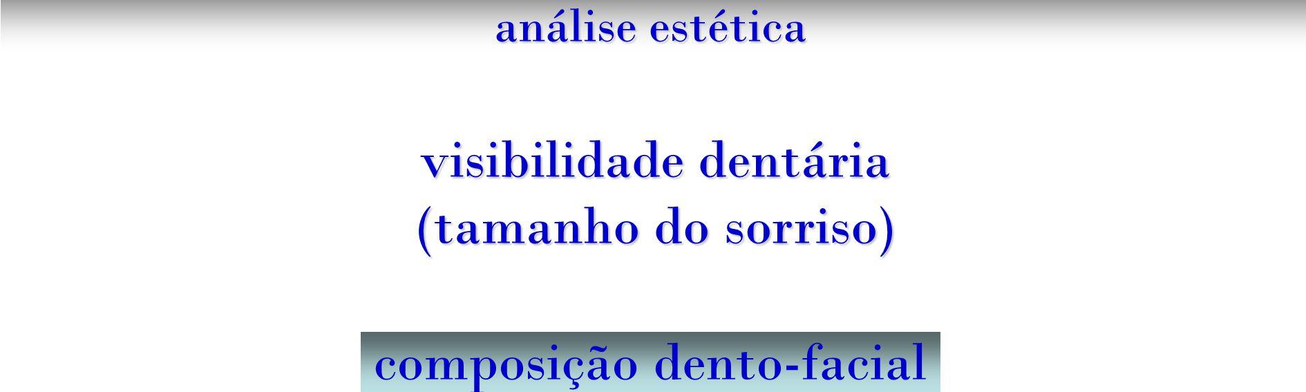 composição dento-facial análise estética visibilidade dentária (tamanho do sorriso)