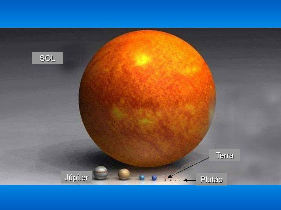 Terra Plutão Netuno Júpiter Urano Saturno