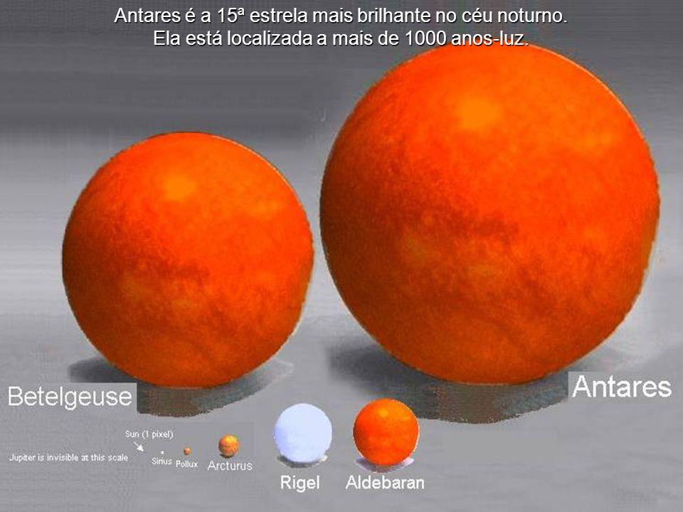 O SOL Sírius Arturus Júpiter tem cerca de 1 pixel de dimensão A Terra é invisível nessa escala Póllux