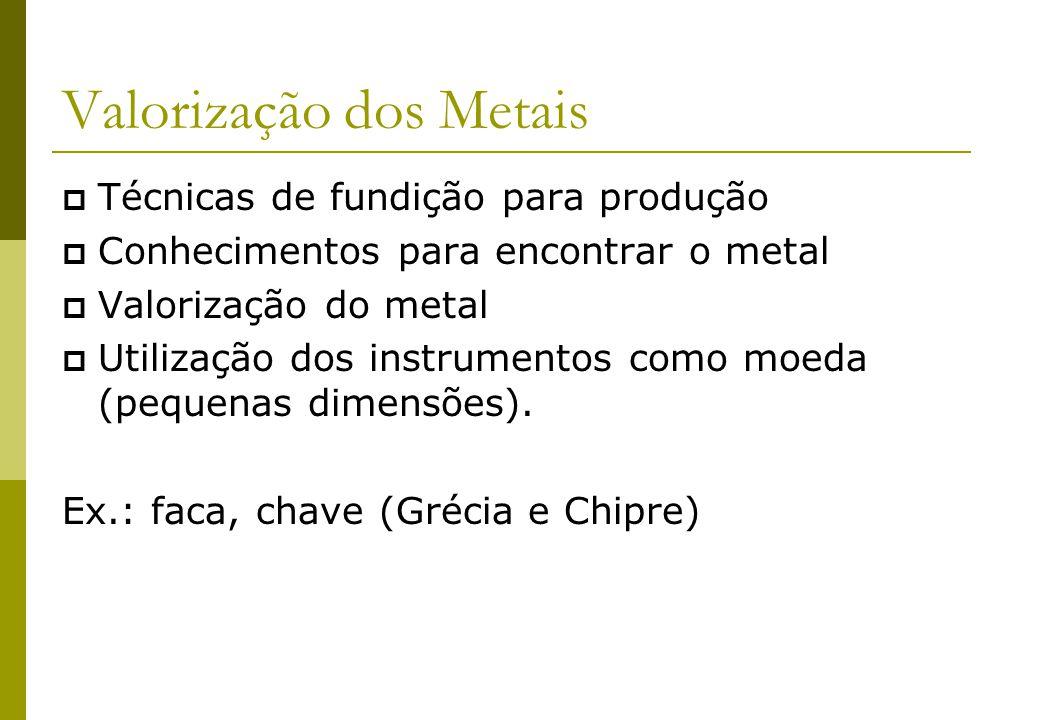 Valorização dos Metais Técnicas de fundição para produção Conhecimentos para encontrar o metal Valorização do metal Utilização dos instrumentos como m