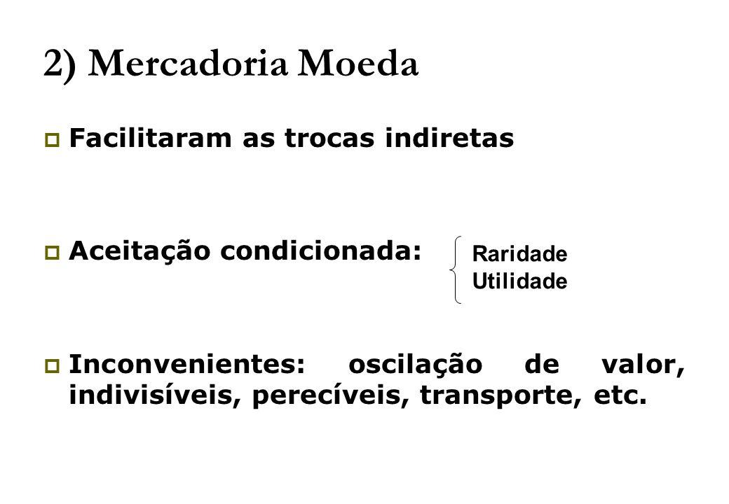 2) Mercadoria Moeda Facilitaram as trocas indiretas Aceitação condicionada: Inconvenientes: oscilação de valor, indivisíveis, perecíveis, transporte,
