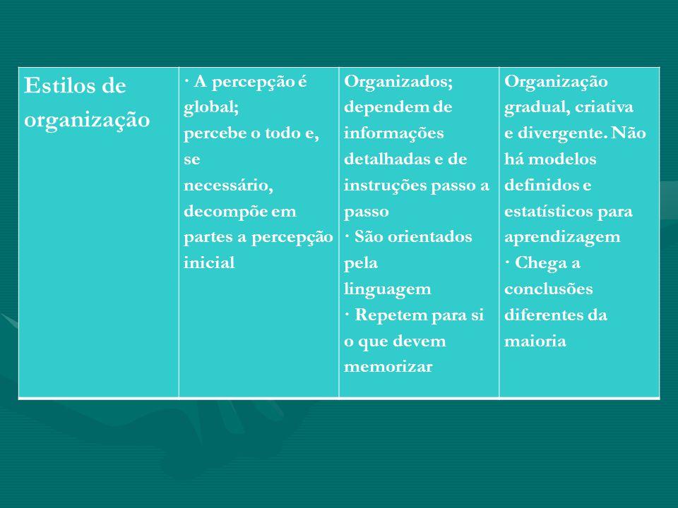 Estilos de organização · A percepção é global; percebe o todo e, se necessário, decompõe em partes a percepção inicial Organizados; dependem de inform