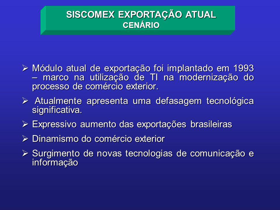 Módulo atual de exportação foi implantado em 1993 – marco na utilização de TI na modernização do processo de comércio exterior. Módulo atual de export