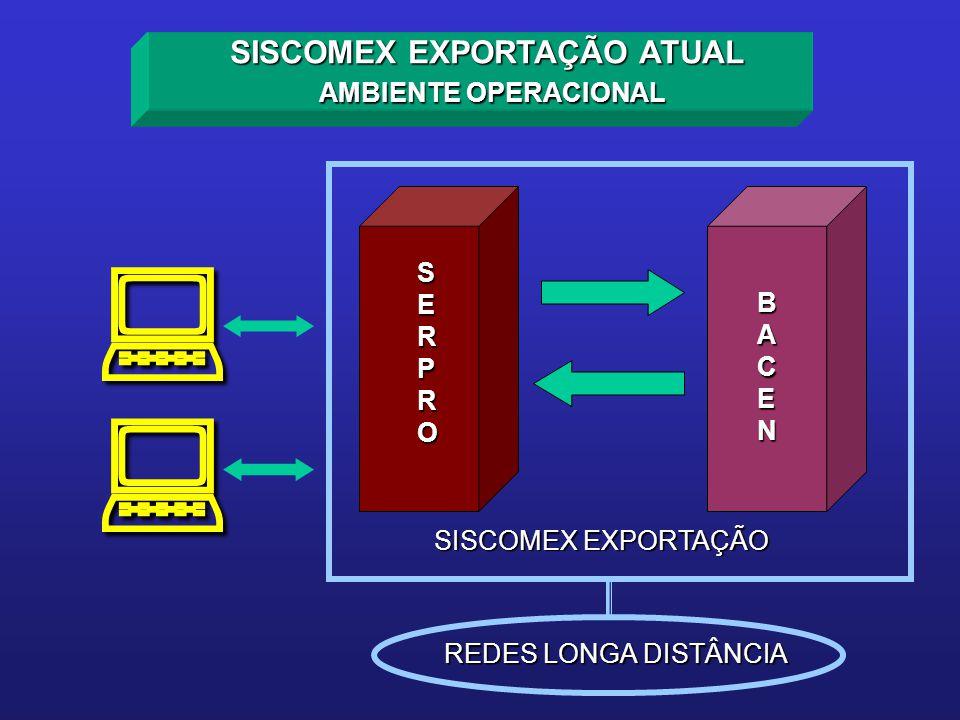 SISCOMEX EXPORTAÇÃO ATUAL AMBIENTE OPERACIONAL AMBIENTE OPERACIONAL SERPROSERPROSERPROSERPRO BACENBACENBACENBACEN SISCOMEX EXPORTAÇÃO REDES LONGA DIST