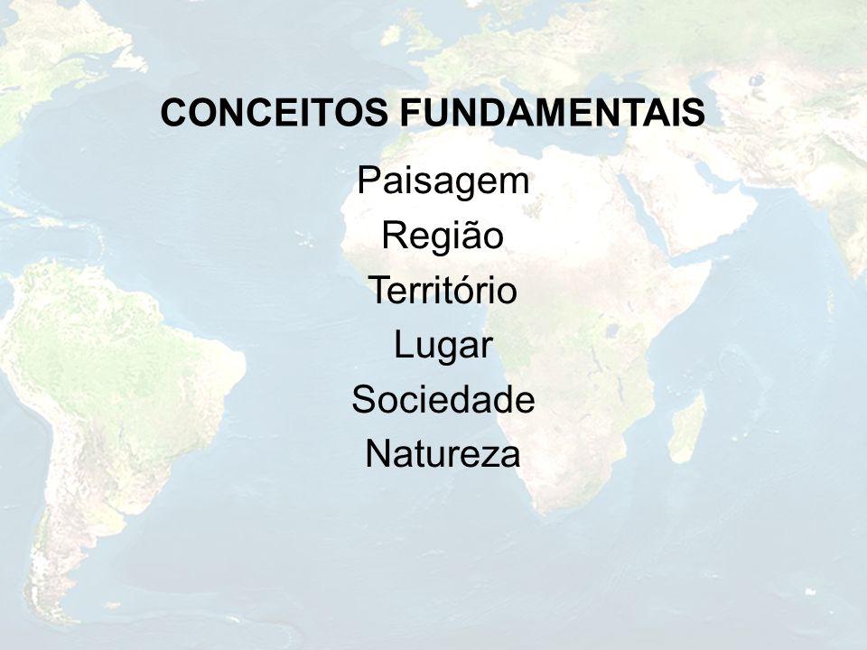 CONCEITOS FUNDAMENTAIS Paisagem Região Território Lugar Sociedade Natureza