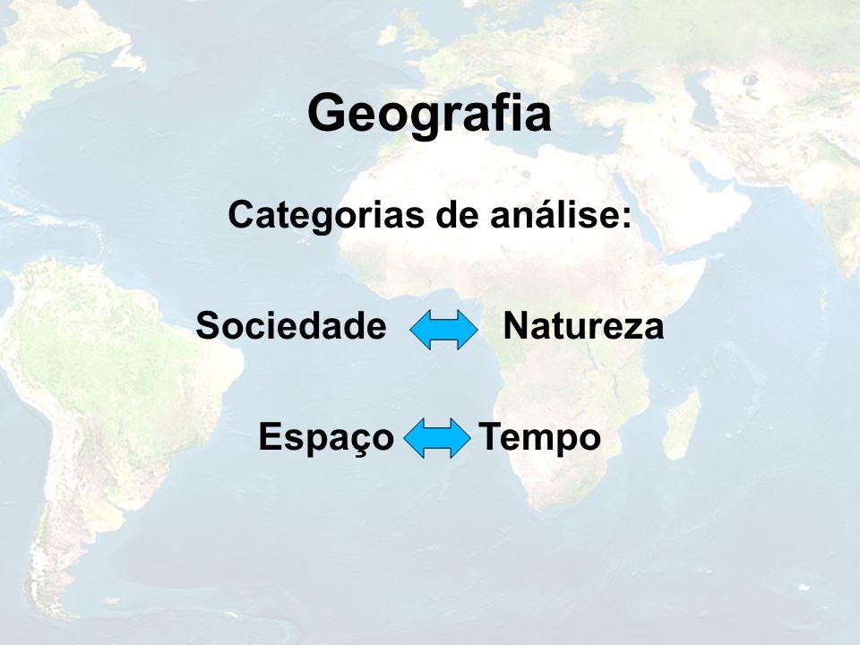 Geografia Categorias de análise: Sociedade Natureza Espaço Tempo
