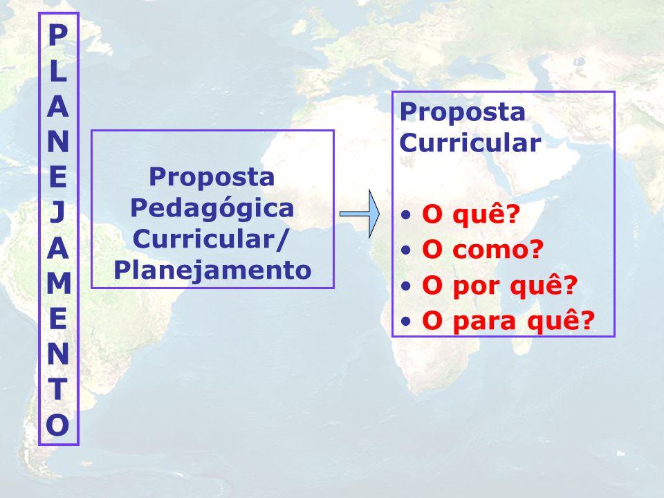 PLANEJAMENTOPLANEJAMENTO Proposta Pedagógica Curricular/ Planejamento Proposta Curricular O quê? O como? O por quê? O para quê?
