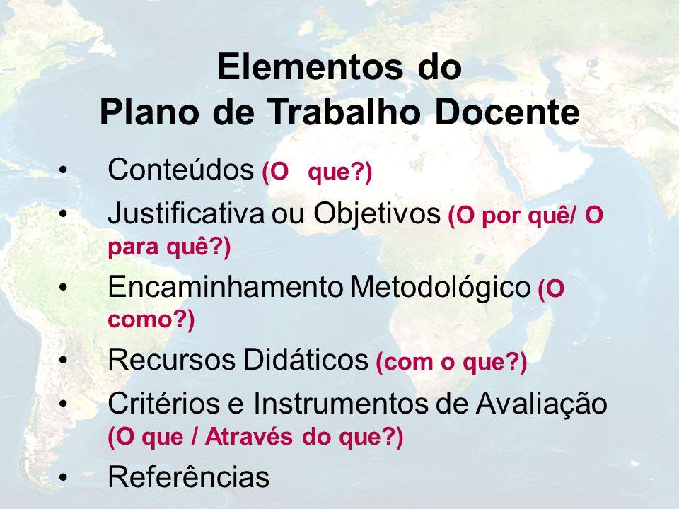 Elementos do Plano de Trabalho Docente Conteúdos (Oque?) Justificativa ou Objetivos (O por quê/ O para quê?) Encaminhamento Metodológico (O como?) Rec