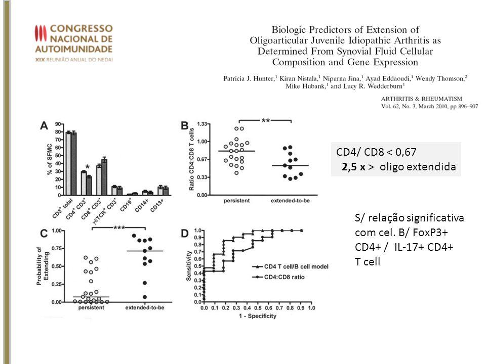 CD4/ CD8 < 0,67 2,5 x > oligo extendida S/ relação significativa com cel. B/ FoxP3+ CD4+ / IL-17+ CD4+ T cell
