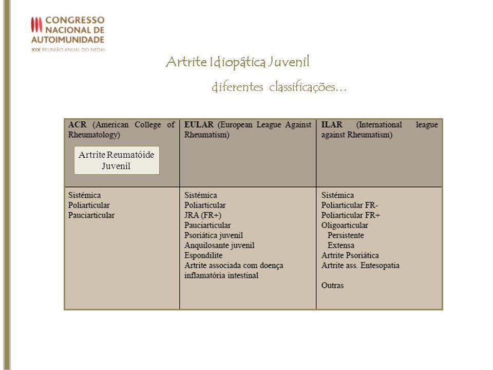 diferentes classificações… Artrite Reumatóide Juvenil